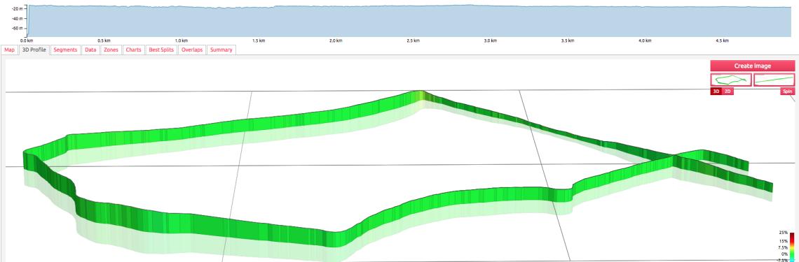 3D profiel run 24-01-2015
